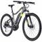 Электровелосипед HAIBIKE SDURO HARDNINE 1.0 29